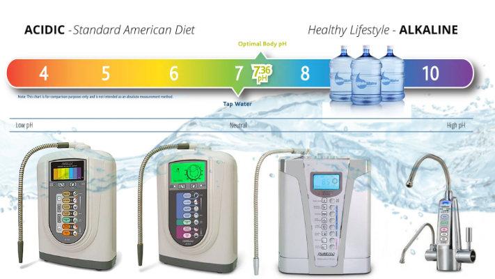 PurePro® alkalizatori vode
