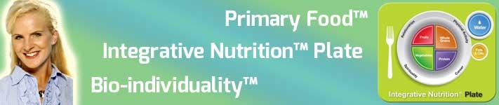 Yasmina Bachinich Integrative Nutrition™ Plate