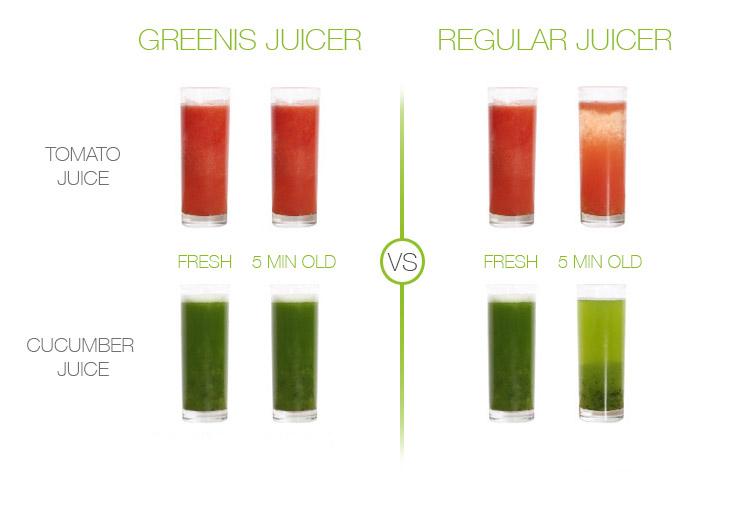 SLIMMY produces purest juices